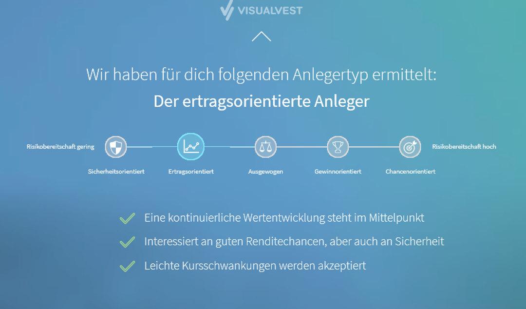 VisualVest